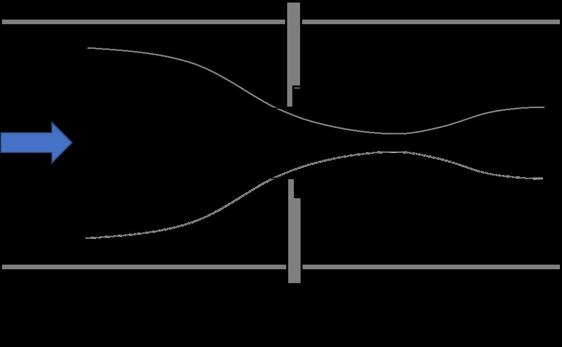 オリフィス板の図解