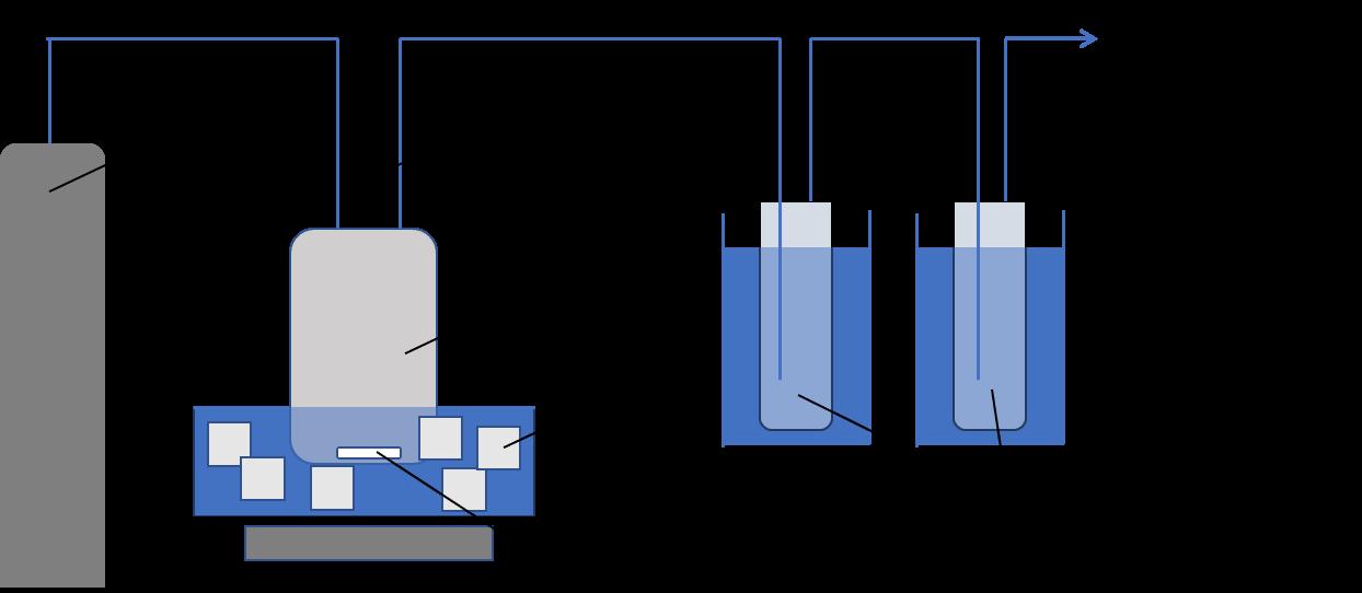 ラボ反応装置の概要