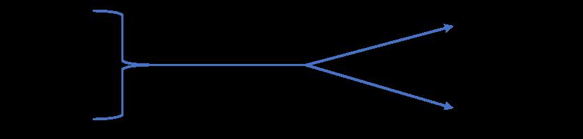化学反応の例