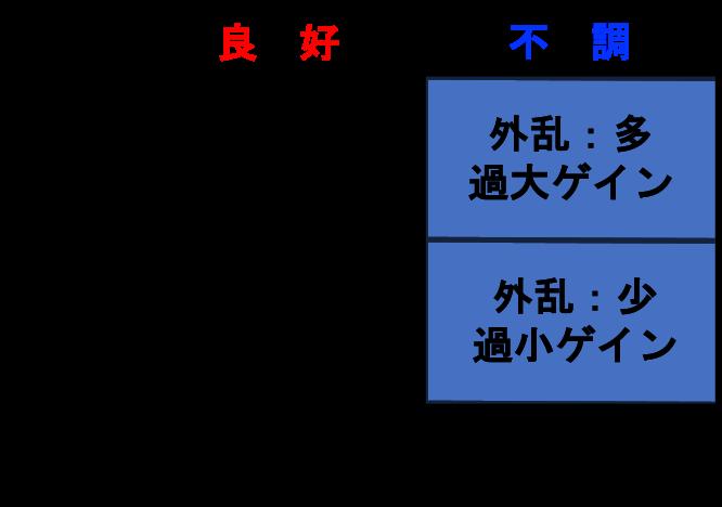 CeCu散布図