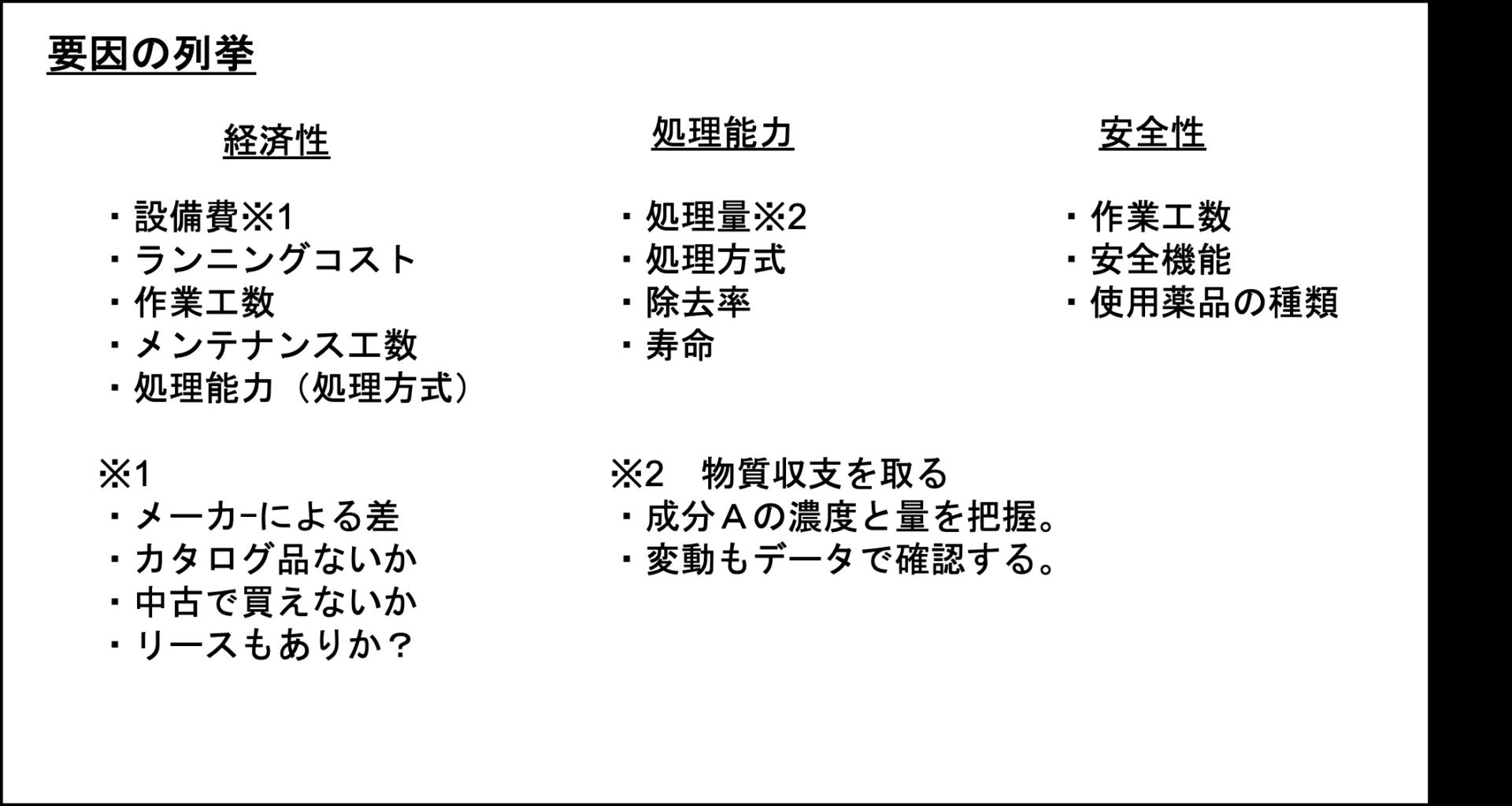 要因の列挙 例